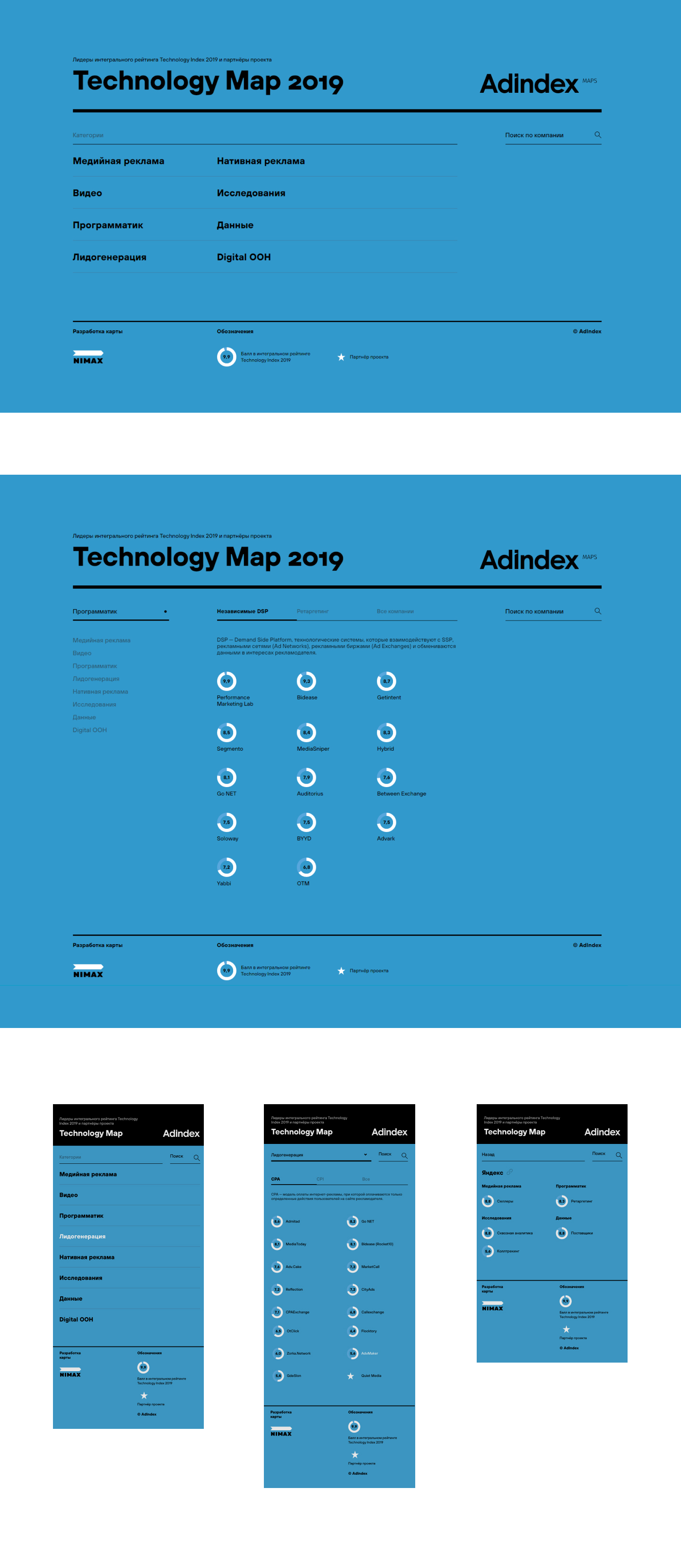 Adindex Technology Map 2019